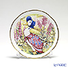 Reutter Porzellan From the World of Beatrix Potter Jemima Puddle Duck  Ornamental Wallplate Φ 15 cm 062530/3