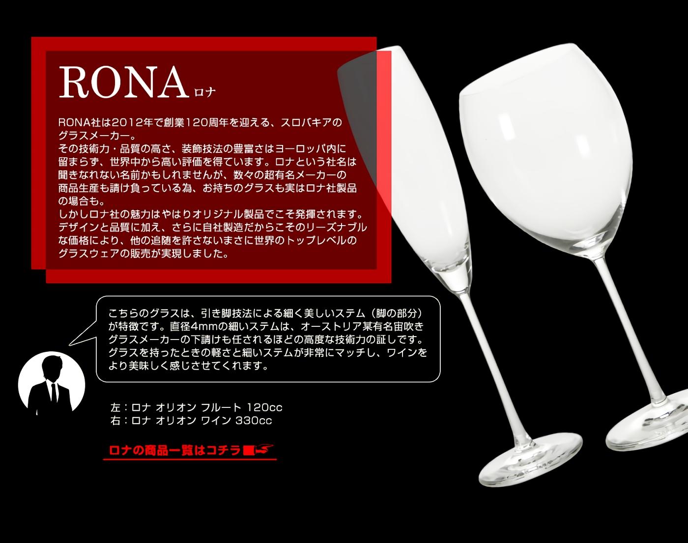 RONA ロナ