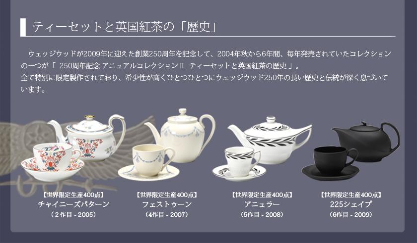ティーセットと英国紅茶の「歴史」